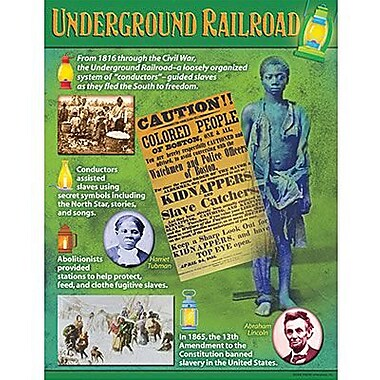 Trend Enterprises® Underground Railroad Learning Chart