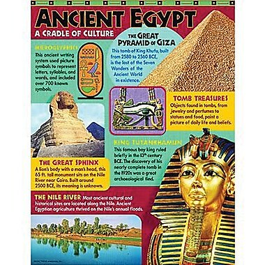 Trend Enterprises® Ancient Egypt Learning Chart