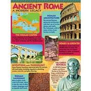 Trend Enterprises® Ancient Rome Learning Chart