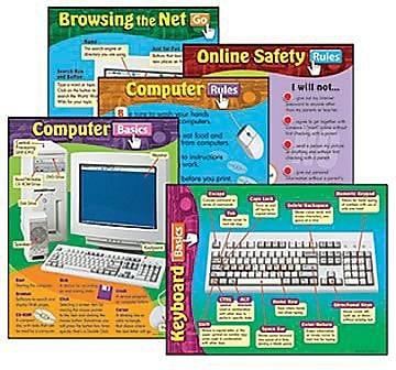 Trend Enterprises® Computer Skills Learning Chart