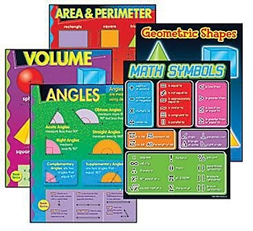 Trend Enterprises® Geometry Learning Chart, 5/Pack