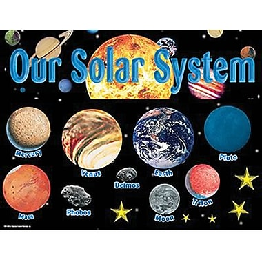 Teacher Created Resources Bulletin Board Display Set, Solar System, 51/Set (TCR4057)