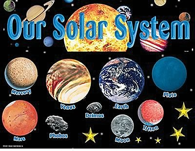 Teacher Created Resources® Bulletin Board Display Set, Solar System