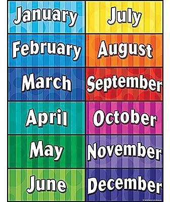 Teacher Created Resources® Months of The Year Chart