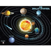 Teacher Created Resources® Solar System Chart