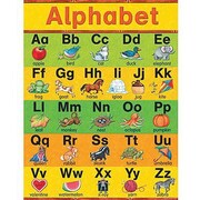 Teacher Created Resources® Alphabet Chart (TCR7635)