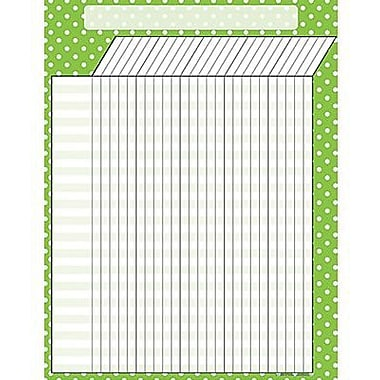Teacher Created Resources® Polka Dots Incentive Chart, Lime