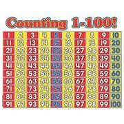 Teacher's Friend® Counting 1-100 Math Wall Chart