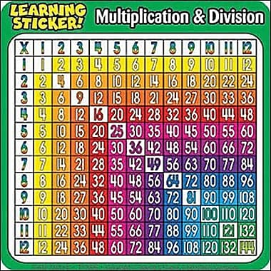 Teacher's Friend® Learning Stickers, Multiplication-Division