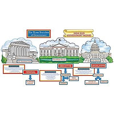 Teacher's Friend® Bulletin Board Set, Our Government At Work