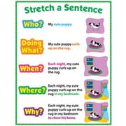 Creative Teaching Press™ Stretch A Sentence Chart