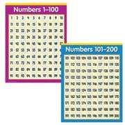 Creative Teaching Press™ Primary Math Chart
