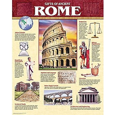 Creative Teaching Press™ Gifts of Ancient Rome Chart