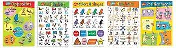 Eureka Bulletin Board Set, Dr. Seuss Beginning Concepts