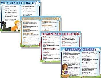 McDonald Publishing® Poster Set, Literature Teaching