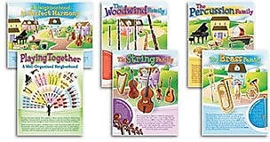 North Star Teacher Resource Poster, Musical Instruments