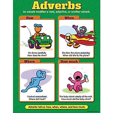 Trend Enterprises® Adverbs Learning Chart