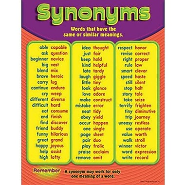 Trend Enterprises® Synonyms Learning Chart