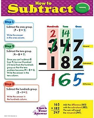 Trend Enterprises® How To Subtract Learning Chart