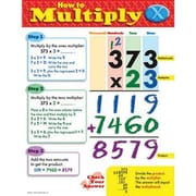 Trend Enterprises® How To Multiply Learning Chart