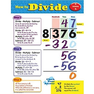 Trend Enterprises® How To Divide Learning Chart