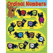 Trend Enterprises® Ordinal Numbers-Bears Learning Chart