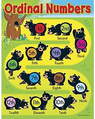 Trend Enterprises® Ordinal Numbers-Bears Learning Chart