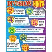 Trend Enterprises® Division Hints Learning Chart