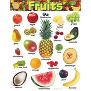 Trend Enterprises® Fruits Learning Chart