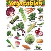 Trend Enterprises® Vegetables Learning Chart