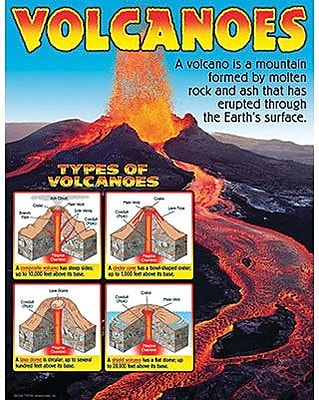 Trend Enterprises® Volcanoes Learning Chart