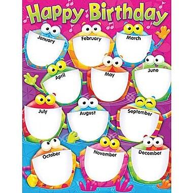 Trend Enterprises® Frog-Tastic® Happy Birthday Learning Chart