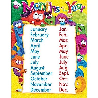 TREND Enterprises T-38427 Furry Friends Months of The Year Learning Chart