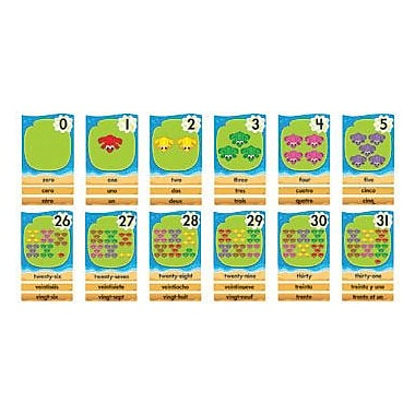 Trend Enterprises® Bulletin Board Set, Lily Pad Counting Line 0-31 (ENG/SP/FR)