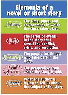 Trend Enterprises® ARGUS® Poster, Elements of A Novel