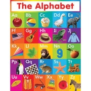 Teacheru0027s Friend® Alphabet Chart