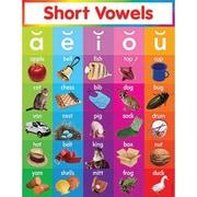 Teacher's Friend® Chart, Short Vowels