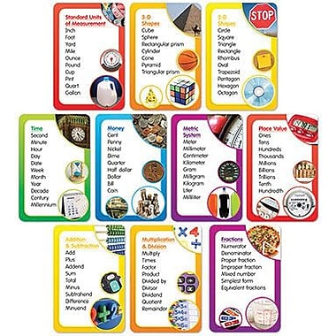 Teacher's Friend® Bulletin Board Set, Math Word Banks