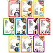 Teacher's Friend® Bulletin Board Set, Math Word Banks