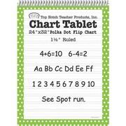 Top Notch Teacher Products® – Tablette de papier ligné à motif petits pois, 32 po x 24 po, vert