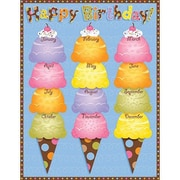Creative Teaching Press™ Chart, Dots on Chocolate® Happy Birthday