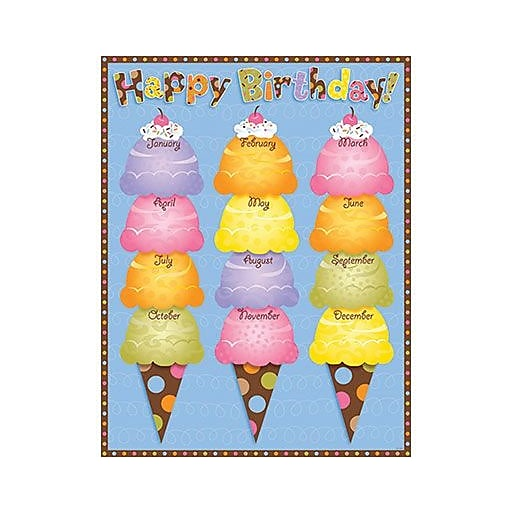 Creative Teaching PressTM Dots On ChocolateR Happy Birthday Chart