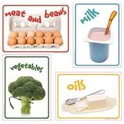 Edupress Bulletin Board Accents, Healthy Eating