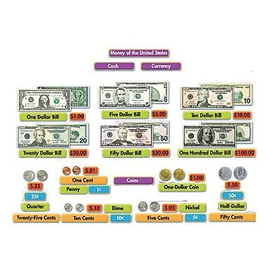 Eureka® Bulletin Board Set, United States Money