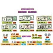 Eureka® Bulletin Board Set, United States Money