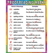 Teacher Created Resources® Proofreading Marks Chart