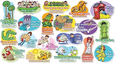 Scholastic Must-Know Idioms Bulletin Board