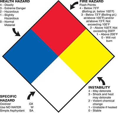 Tape Logic™ Health Fire Hazard Specific Hazard Reactivity Regulated Label, 10 3/4