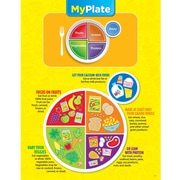 Creative Teaching Press™ Chart, My Plate