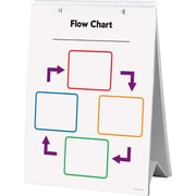 Learning Resources® Graphic Organizer Flip Chart, Miscellaneous